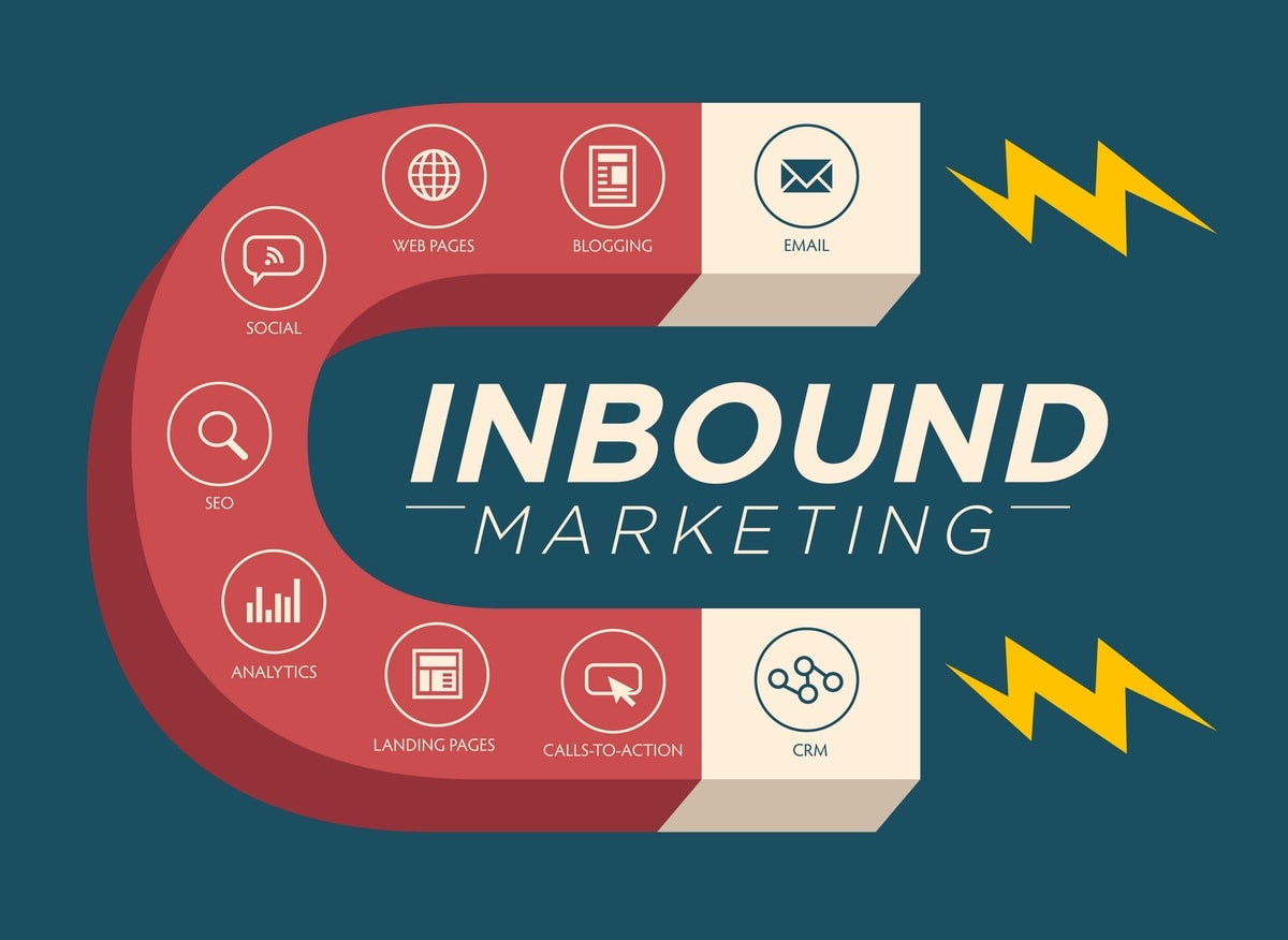 Apa Perbedaan Inbound vs Outbound Marketing?